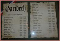 Historique des Maires de Garidech